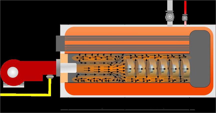 Hochtemperatur-Wärmespeicher (HTS) - BKB Energieeffizienz und ...